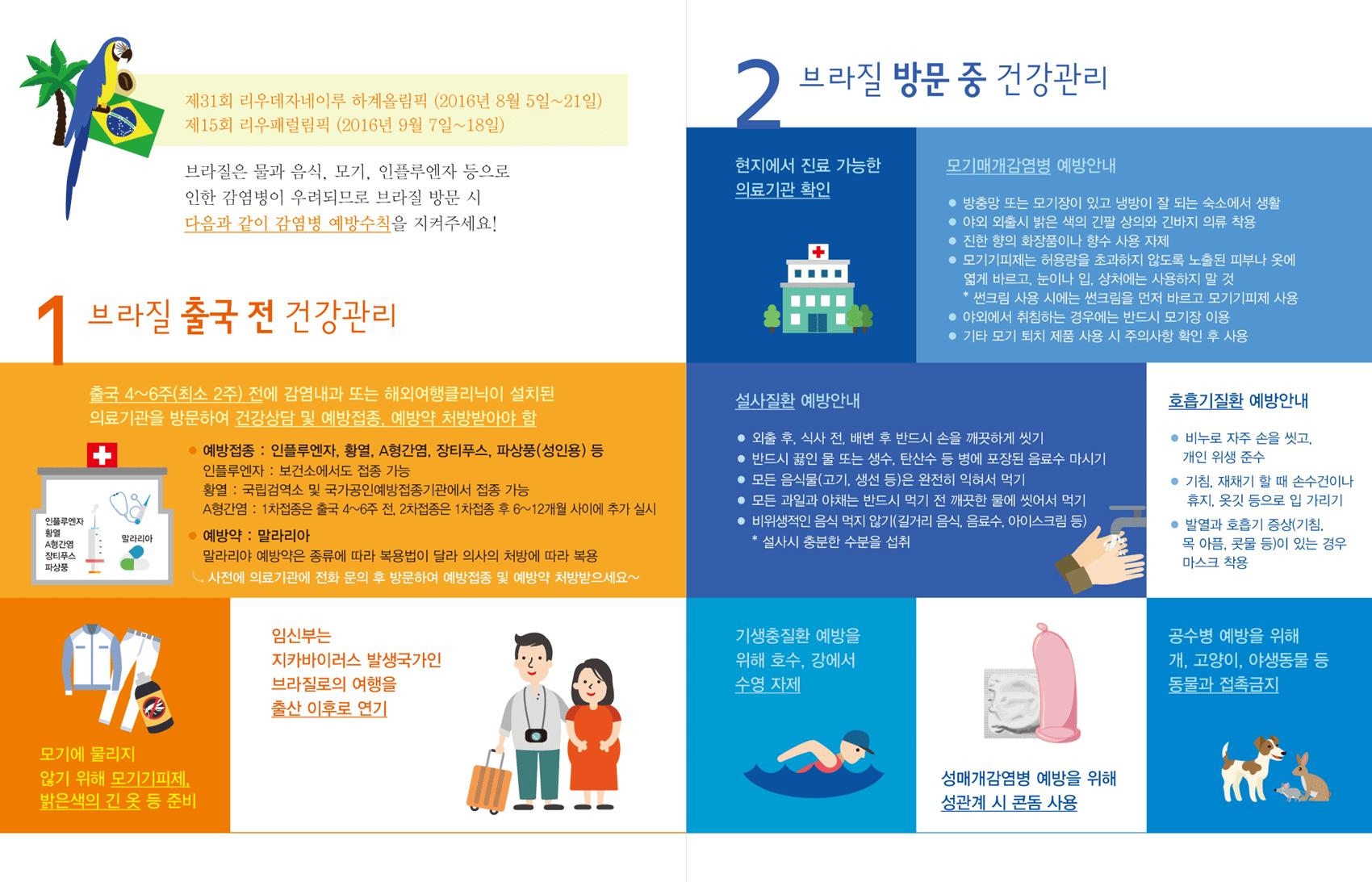 리우올림픽 감염병 예방수칙(뒤)-min.png